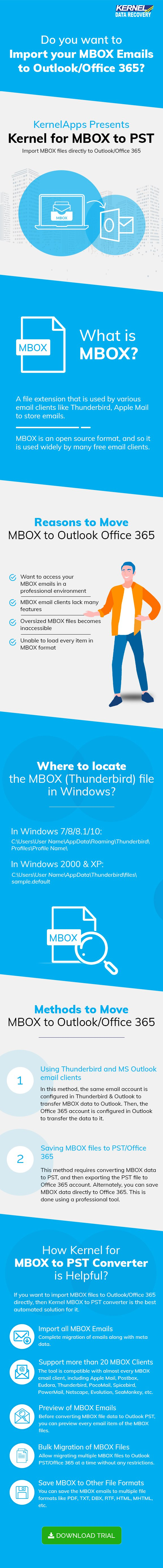 MBOX to Office 365 infographics