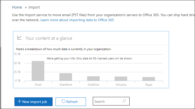 Network Upload Method to Import PST File to Office 365 Mailbox