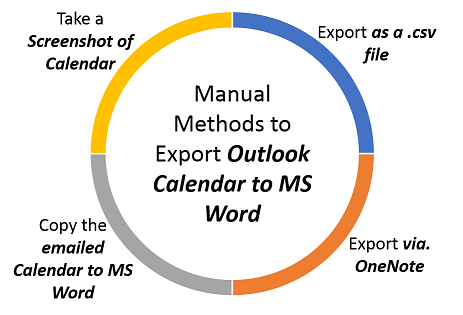 export Outlook calendar to MS Word manually