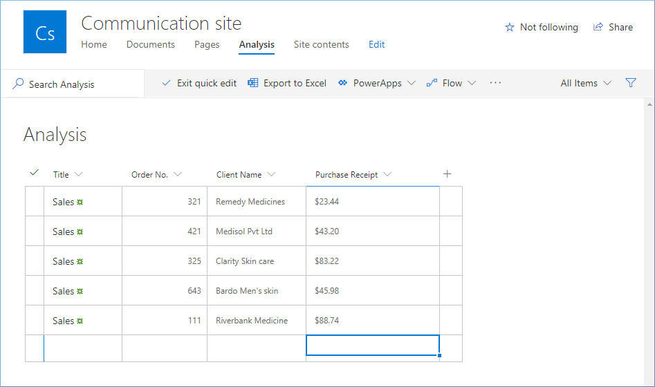 whole data to the SharePoint list