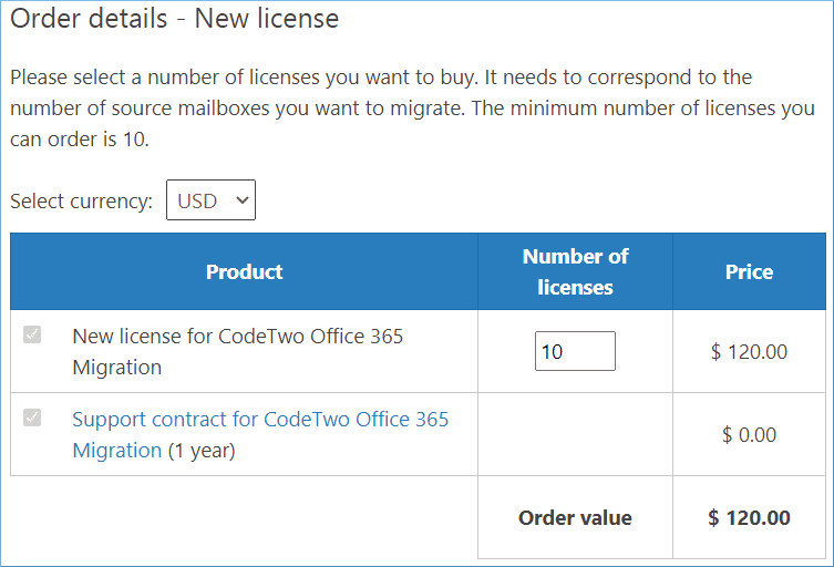 Price CodeTwo Office 365 Migration