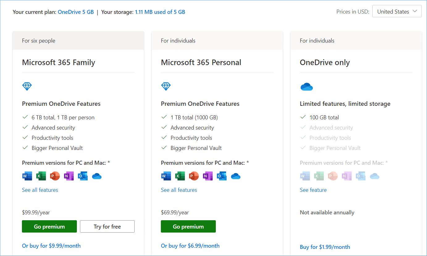 OneDrive plan