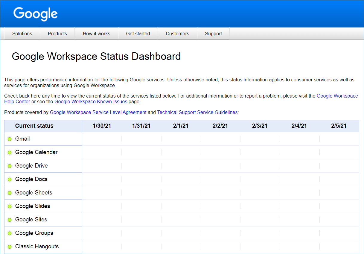 Check the Status Dashboard