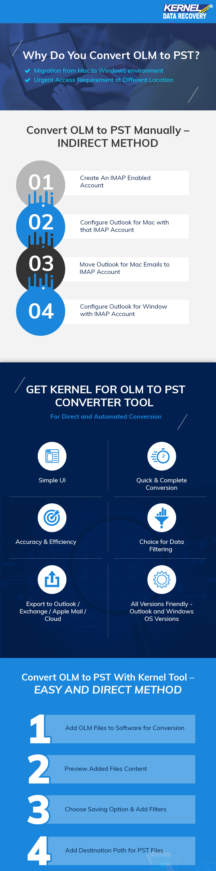 olm to pst converter infographics
